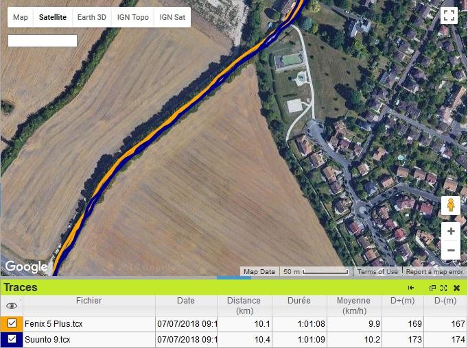 Trace GPS Galileo aller retour