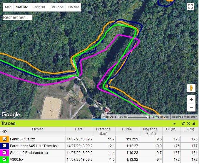 Suunto 9 Fenix 5 Plus trace GPS