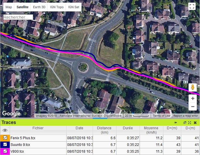 Suunto 9 trace GPS écart