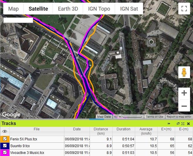 Fenix 5X Plus écarts trace GPS