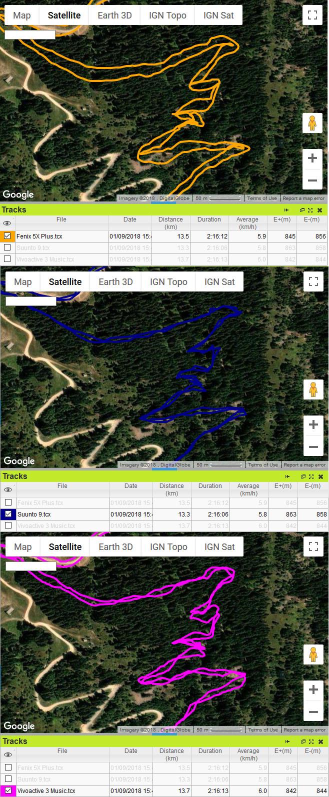 Précision GPS trail Fenix 5X Plus