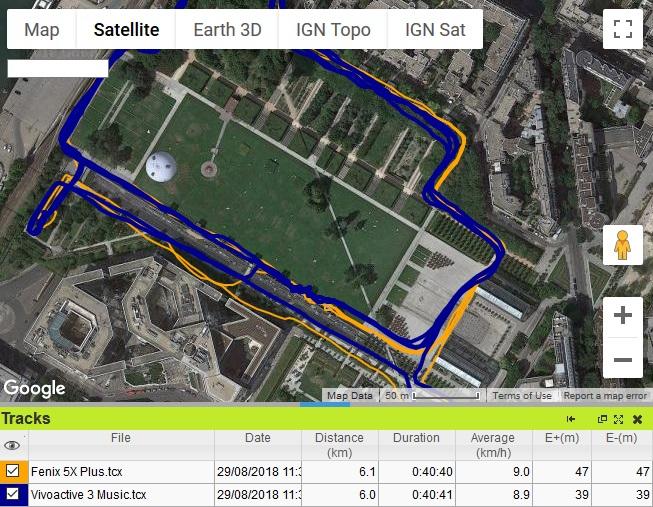 Précision GPS 6 tours