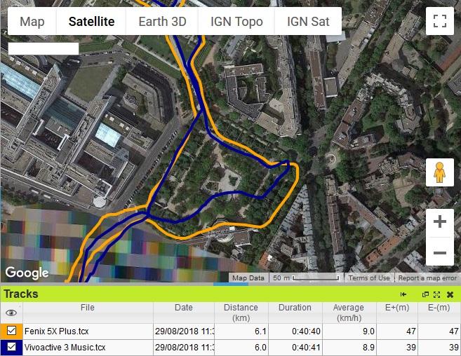 Précision GPS