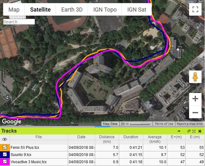 Trace GPS Vivoactive 3 Music