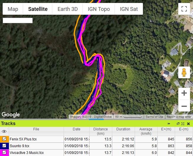 Trace GPS lacet