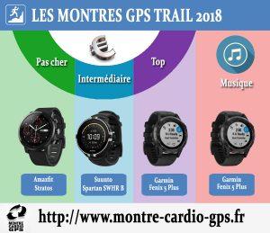 Montre GPS trail 2018 2019