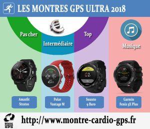 Montre GPS ultra 2018 2019