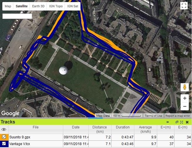 Trace GPS parc Paris