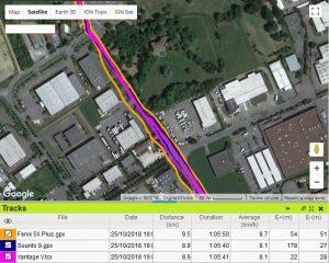 Vantage V précision GPS