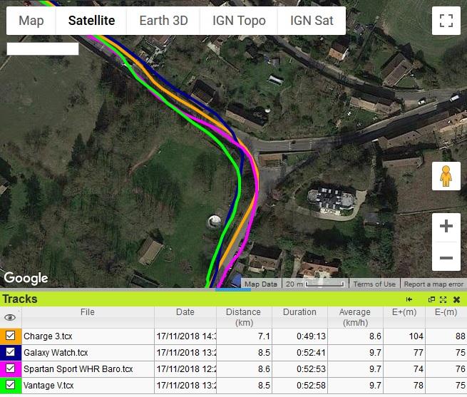 Précision GPS Galaxy Watch