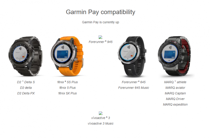 Fuite Forerunner 945 Garmin Pay