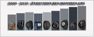 Evolution montres GPS