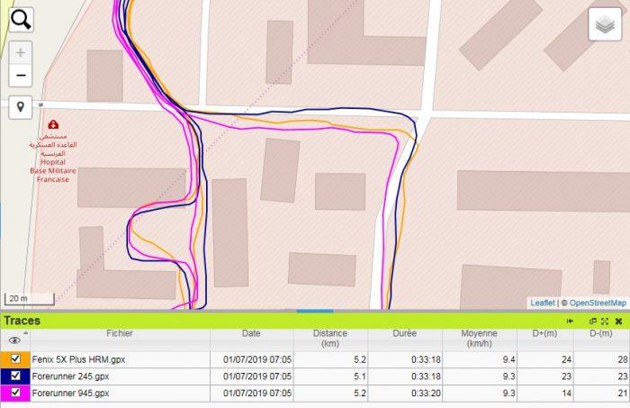 Précision GPS Forerunner 945