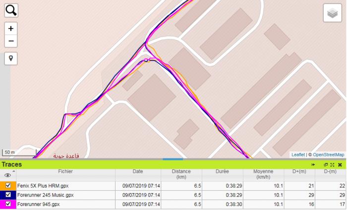Trace GPS running