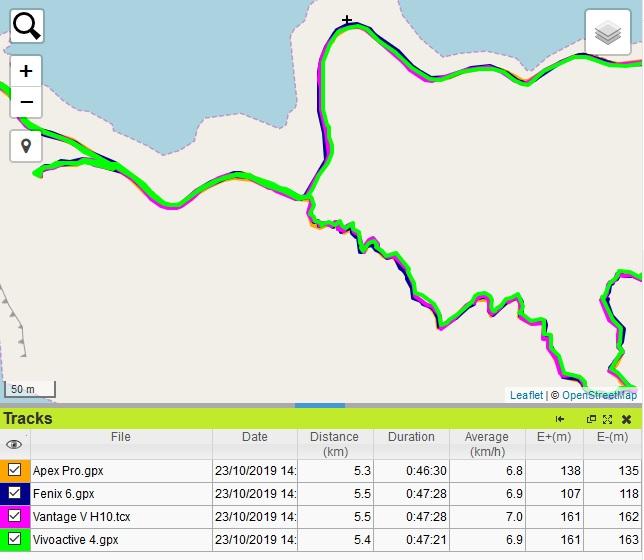 Précision GPS Vivoactive 4 running