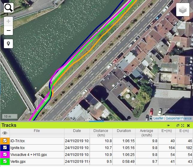 Trace GPS Vivoactive 4 berge