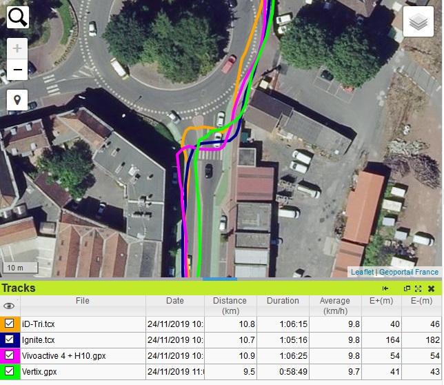 Trace GPS Vivoactive 4 passage piéton