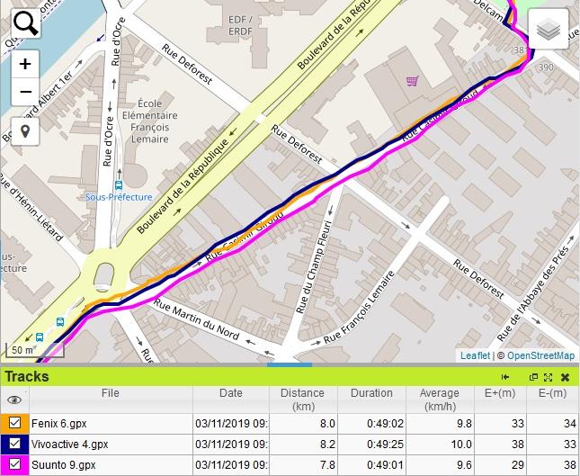 Trace GPS en ville 2