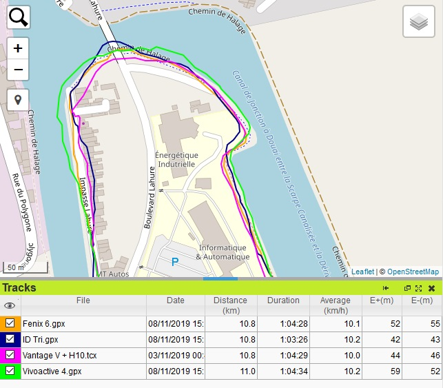 Trace GPS virage canal