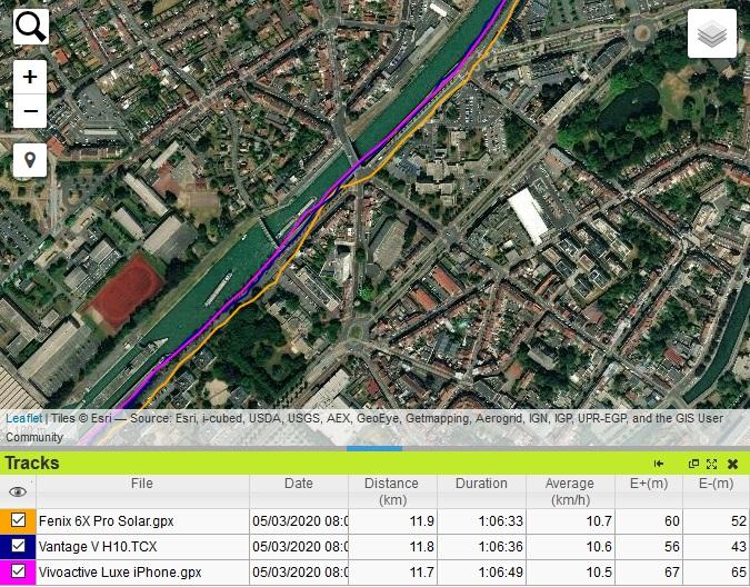 Meilleure trace GPS