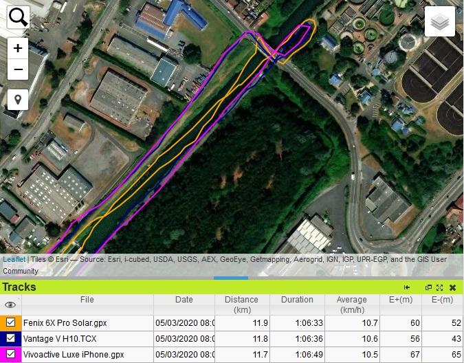 Trace GPS Fenix 6X