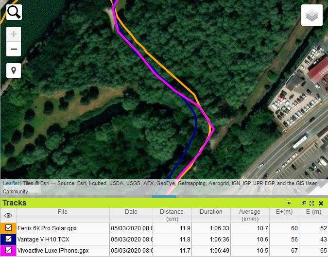 Trace GPS forêt Fenix 6X