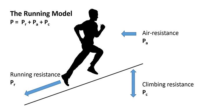 Calcul puissance course à pied