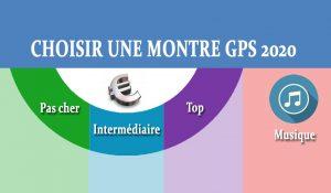 Choisir montre GPS 2020
