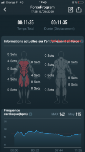Heatmap Coros musculation