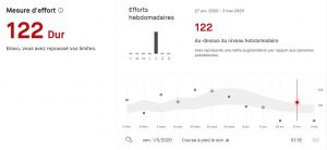 Mesure d'effort Strava