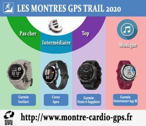 Montre GPS trail 2020