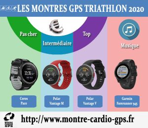 Montre GPS triathlon 2020