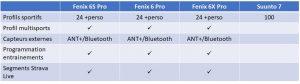 Fenix-6-Suunto-7-sport