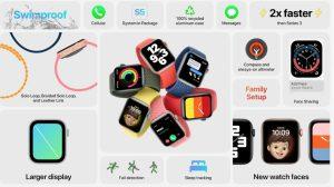 Présentation Apple Watch 6