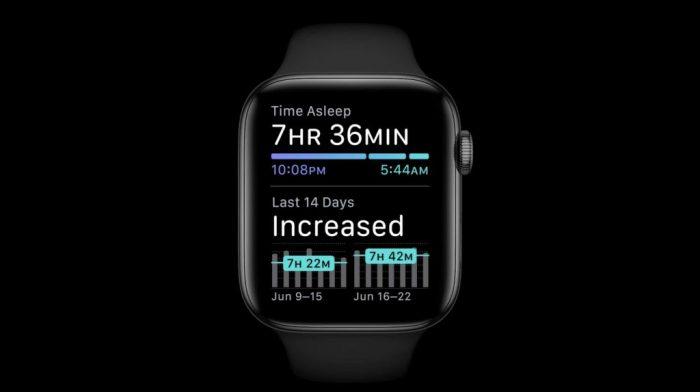 Prix Apple Watch 6