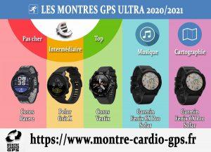 Montre GPS ultra 2020-2021